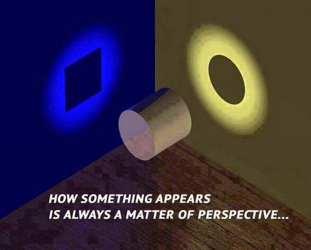 multiple perspectives, solid object image